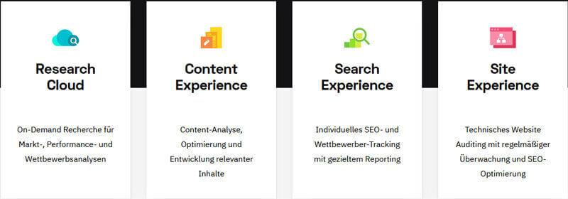 SEO- und Content-Software